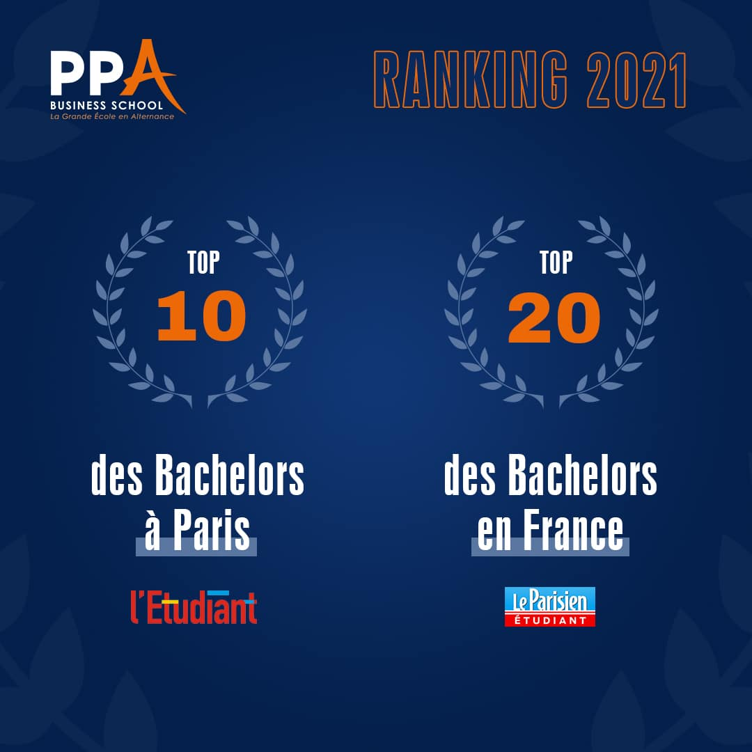 ranking ppa